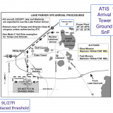 VFR Arrival Procedures